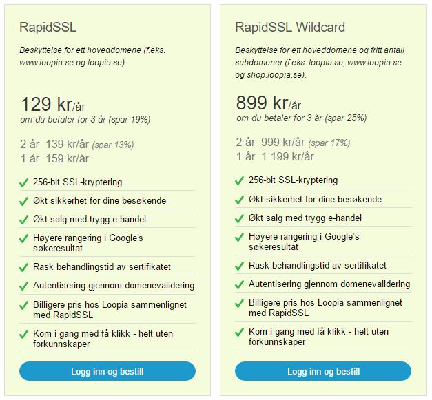 Loopia SSL priser